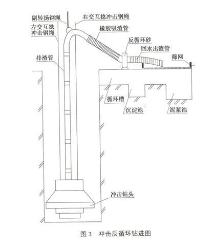 水泵循环启动接线图
